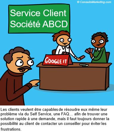 apporter une solution rapide avec le service client