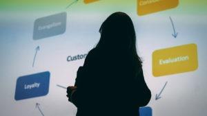 placer client au coeur stratégie digitale